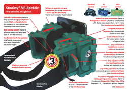 Stooksy VR-Spektiv: The benefits at a Glance!